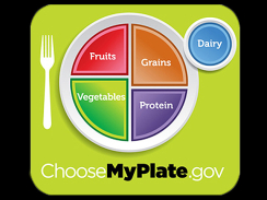"""MyPlate"" -- replacing the second iteration of the Food Pyramid"
